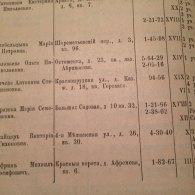 Страница из списка врачей, лазаретов и других лечебных заведений, работающих в Москве в военном режиме. 1914 год.