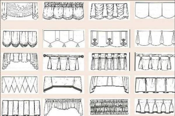 Styles-of-Valances