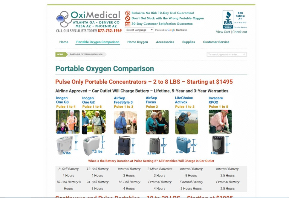 OxiMD Compare All Products