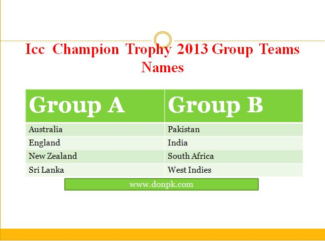 Names of Each Team of Group of ICC Champion Trophy 2013