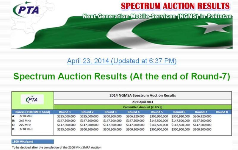 7th round 3g/4G auction spectrum results