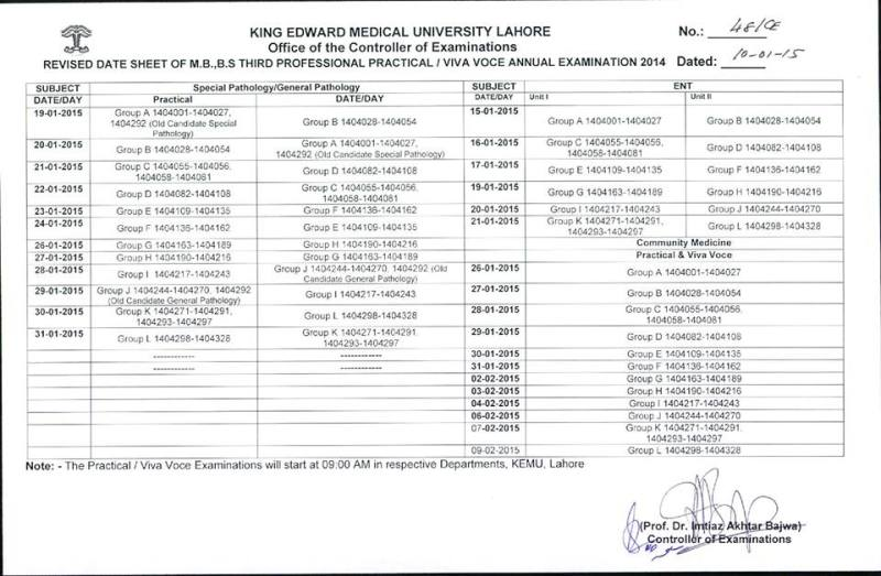 King Edward Medical University  date Sheet