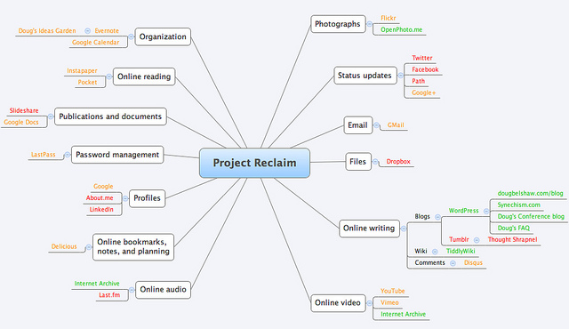 Project Reclaim: September 2012