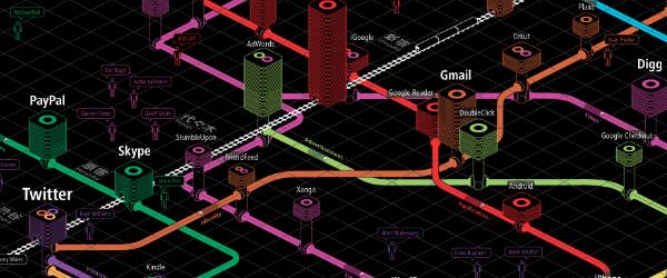 Internet map