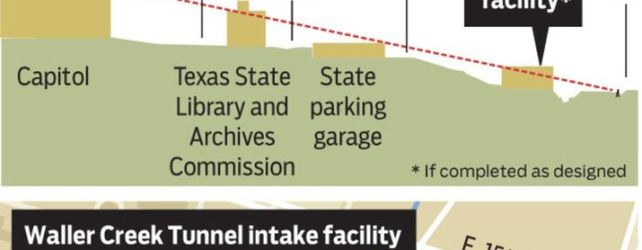 Why It's Bull****: The Waller Creek Tunnel Inlet Is Too Tall