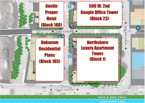 The four blocks of GWTP redevelopment. Cesar Chavez @ San Antonio