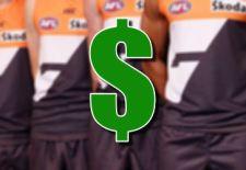 GWS Giants AFL Fantasy Prices 2014