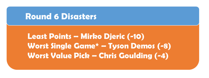 Round 6 Disasters