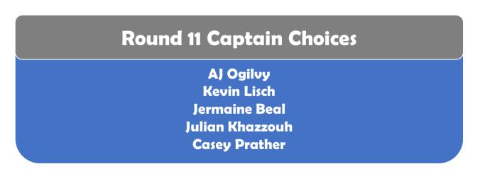 Round 11 Captains