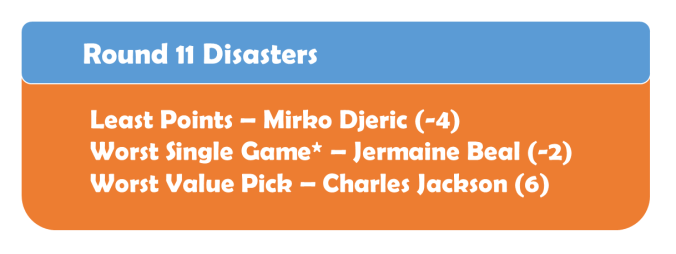 Round 11 Disasters