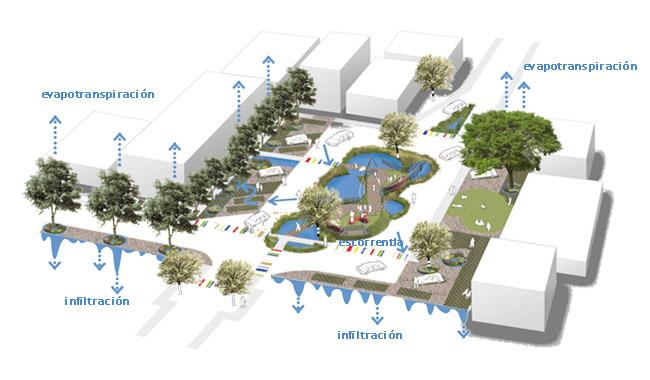 shared-streets-planta