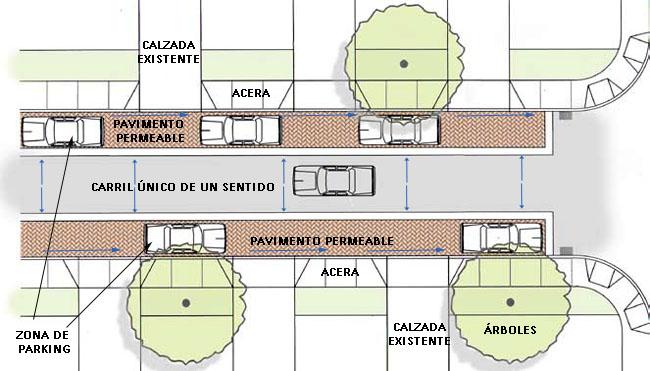 esquema-pp-residencial