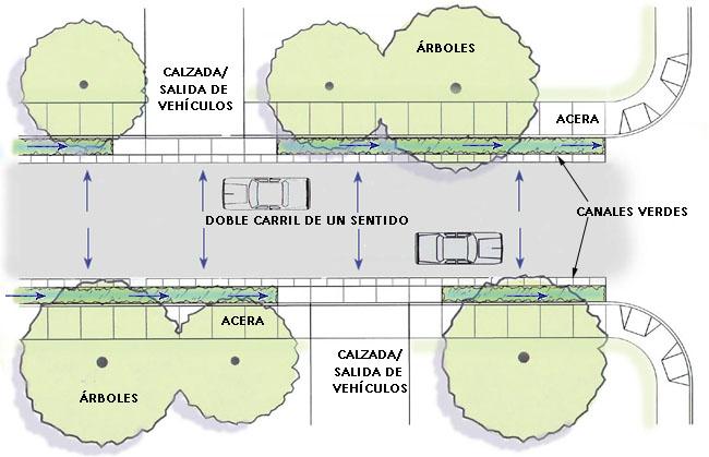 Planta-residencial-baja-densidad