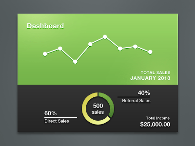 dashboard stats ui practice update 20 Incredible Analytics Designs