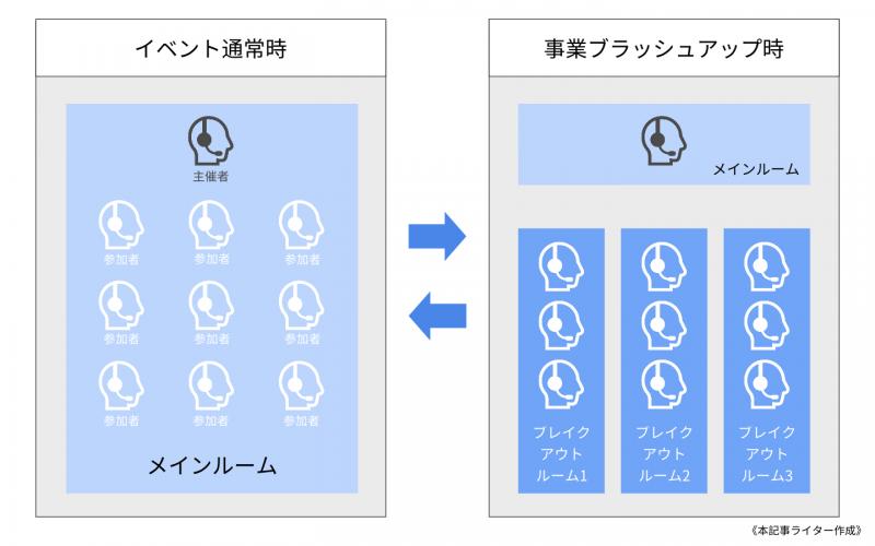 【記事素材】家業ラボ事業BU会_6