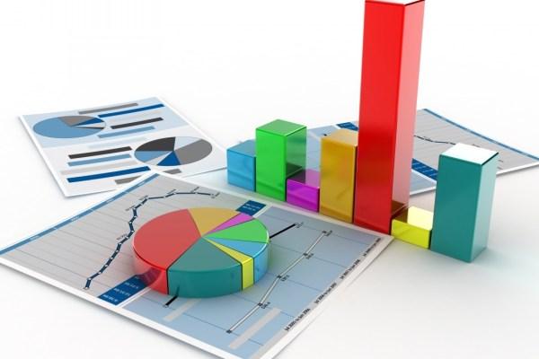Dealer Analytics