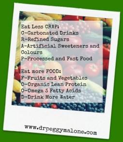 Eat Less CRAP. Eat More FOOD