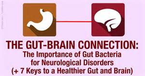 A HEALTHY GUT MAY SAVE YOUR BRAIN AND YOUR LIFE