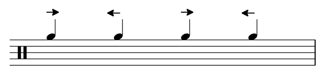 Fig. b) Arrows above a note = sweeping in straight line.