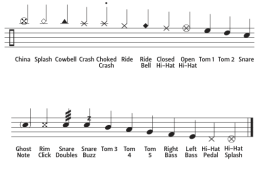 drum-key