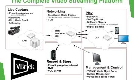 VBrick Tradeshow Graphic