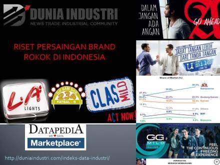 """<span itemprop=""""name"""">Riset Persaingan Brand Rokok di Indonesia 2014-2016</span>"""