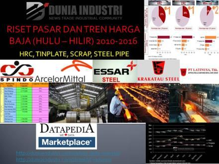 """<span itemprop=""""name"""">Riset Pasar dan Tren Harga Baja (Hulu-Hilir) 2010-2016</span>"""