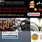 Riset Eksklusif Pasar Oli Pelumas Mobil Per Provinsi (Tren Pertumbuhan 2015-2017)