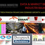 Data dan Market Brief Industri Baja (Tren Pangsa Pasar dan Demand Growth 2016-2017)