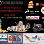 Riset Tren Pasar Oli Motor Per Provinsi 2014-2016 (Proyeksi Market Size 2017)
