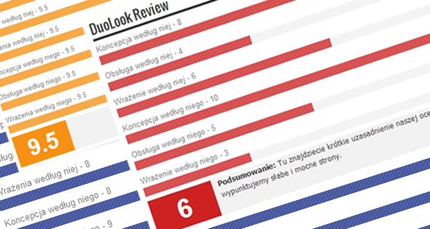 duolook-blog-review-recenzja-muzeum-atrakcji-hotelu-aplikacji-restauracji-produktu-uslugi-odnaka