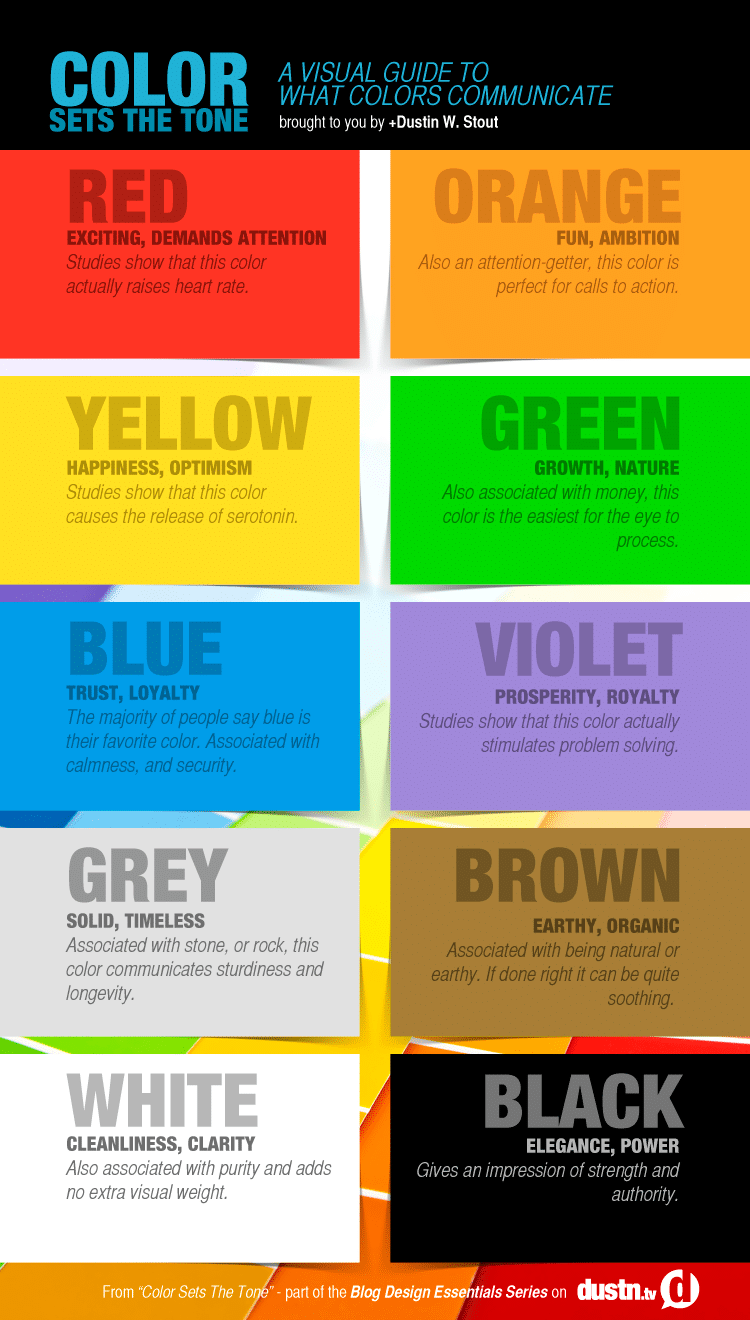 How Colors Affect Your Brand Image And Conversion Rates
