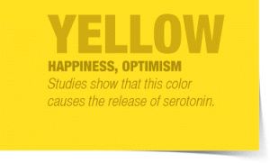 yellow-communicates