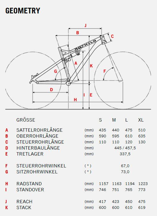 geometria-rotwild-fx