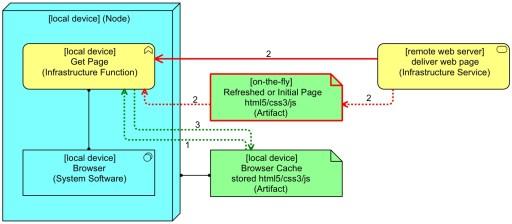 BrowserCache