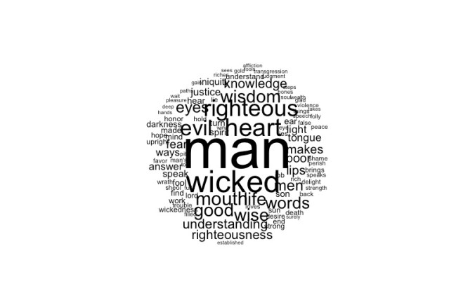 20.wicked-righteous-rsvbible