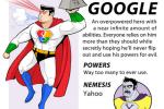 superhero-google-e1325015215146[1]