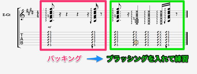 """""""MONACO FUNK"""" バッキングの練習"""