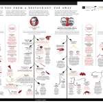 "Time Magazine's ""Coming To You From A Restaurant Far Away"" Graphic by Heather Jones for TIME"