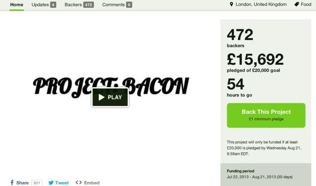 Project: BACON, 54 hours to go - and 22% to fund