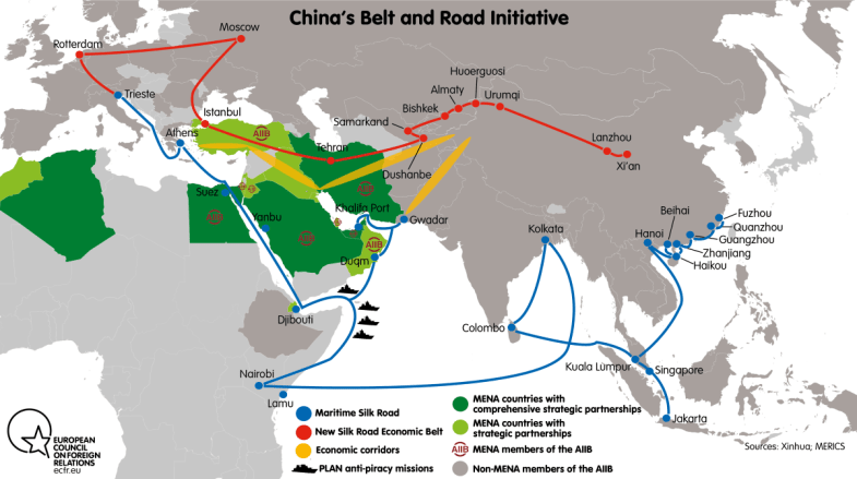 China's great game in the Middle East – European Council on Foreign Relations