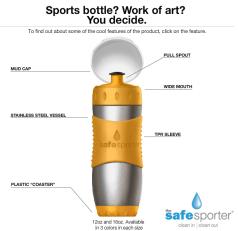 safesporter bpa-free stainless steel water bottle