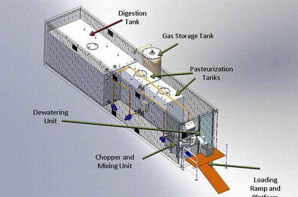 MuckBuster anaerobic digester generates energy from poop