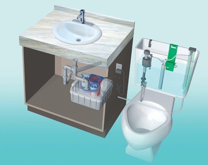 Aqus 174 System Sistema Para Reciclaje De Agua