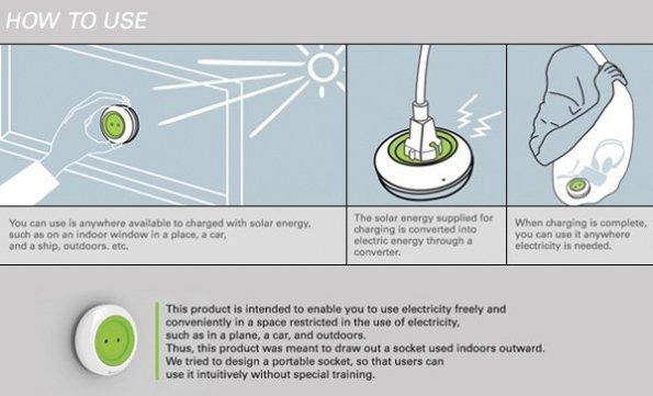 empleo enchufe solar