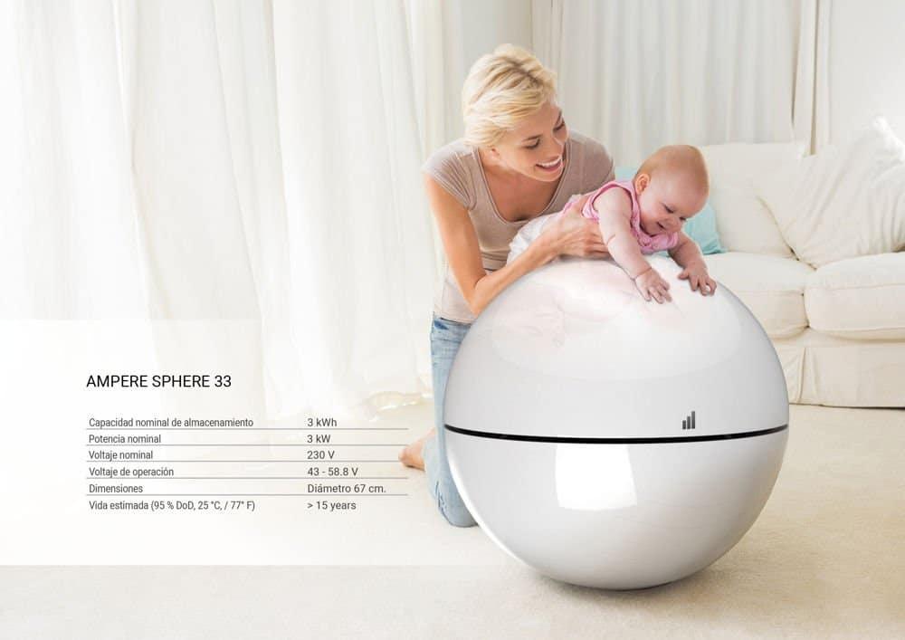 Ampere-Sphere 33PV