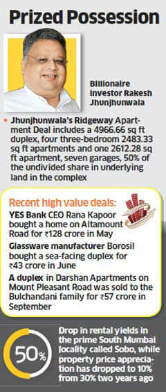 Investor Rakesh Jhunjhunwala buys six Mumbai flats for Rs 176 crore, property value in south Mumbai drops