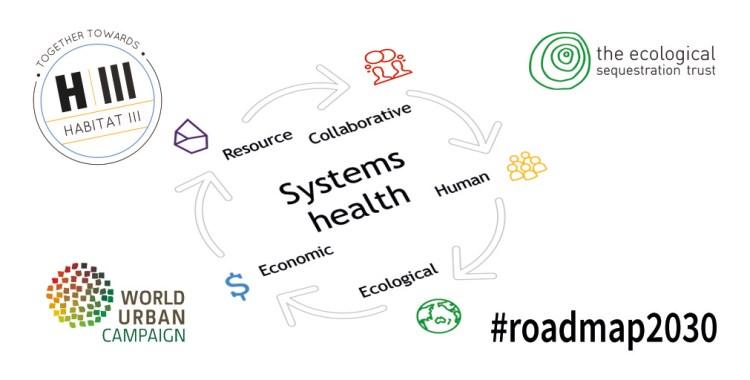 Roadmap for Habitat III - draft report consultation launched