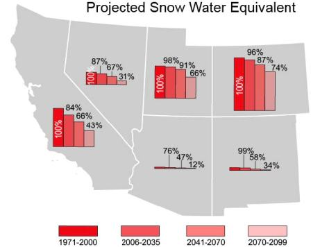 Snow water equivalent