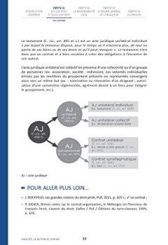 Livres Couvertures de Cours de droit des obligations